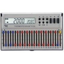 Bpt Th 124 Cronotermostato Digitale Giornaliero da Parete a Batterie Cursori Bianco