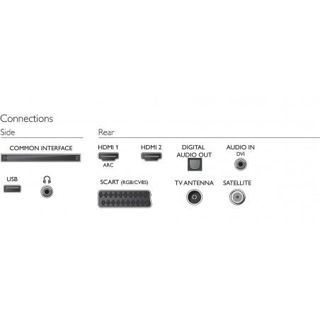 "Philips 32PFS4132/12 Monitor TV 32"" Led Full HD Ultra Sottile 1920x1080 2 HDMI Audio Integrato 1 USB"