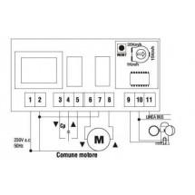 Sensori Climatici Vento Centralina