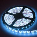 Strisce Led Strip