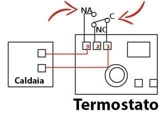 Come installare un termostato ambiente per caldaia for Manuale termostato perry