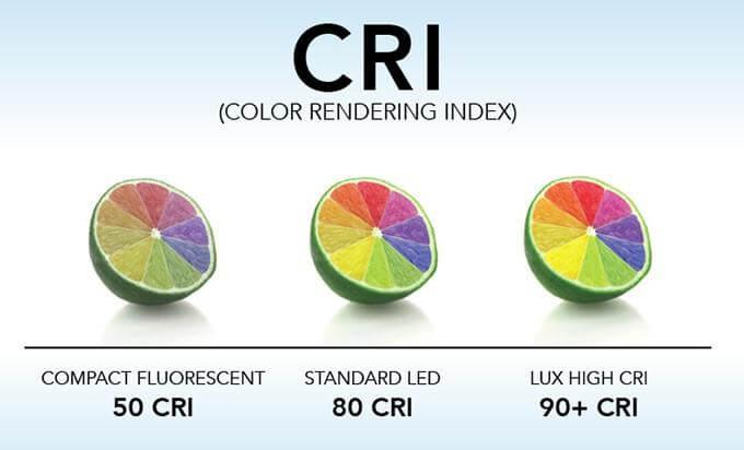 led ra 90 80 60 40 20 cri > cromatico