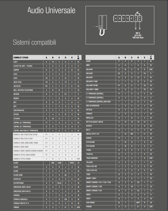 citofono universale per tutti gli impianti e kit