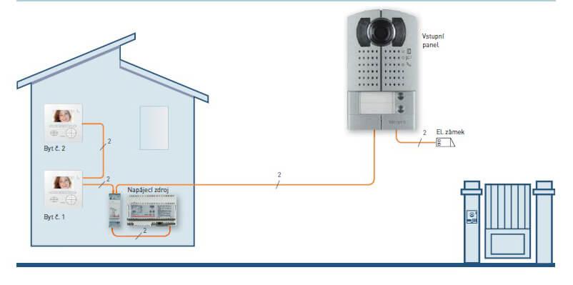 Schema Elettrico Per Un Campanello : Guida all installazione del citofono e videocitofono