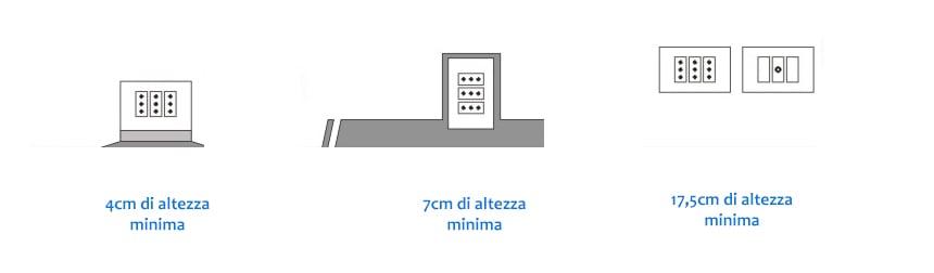 Impianto Elettrico Camera Matrimoniale.Campoelettrico It