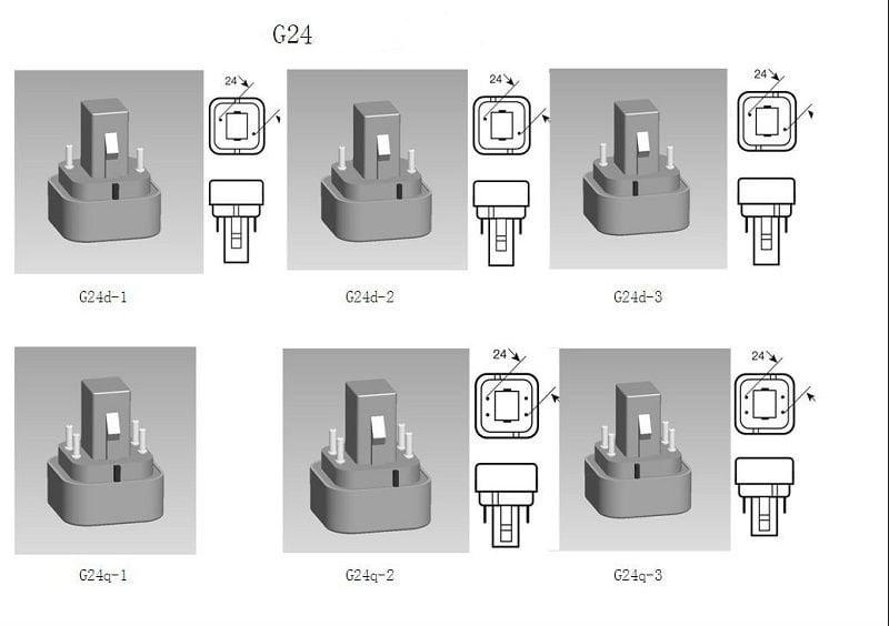 Attacco lampadine led for Tipi di lampade a led