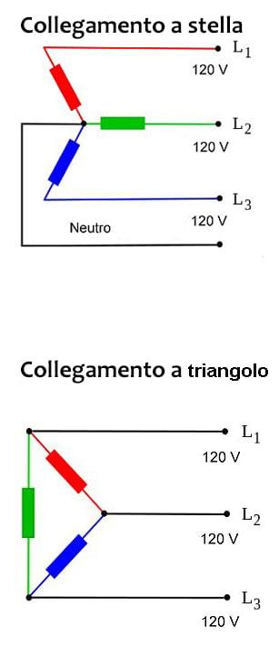 sistema corrente trifase 380v monofase