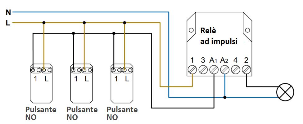 Finder Rele Schemi Elettrici : Relè passo come funziona e collegarlo
