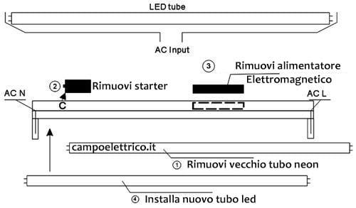 Schema Elettrico Neon Circolare : Si possono sostituire i tubi neon con led conviene per