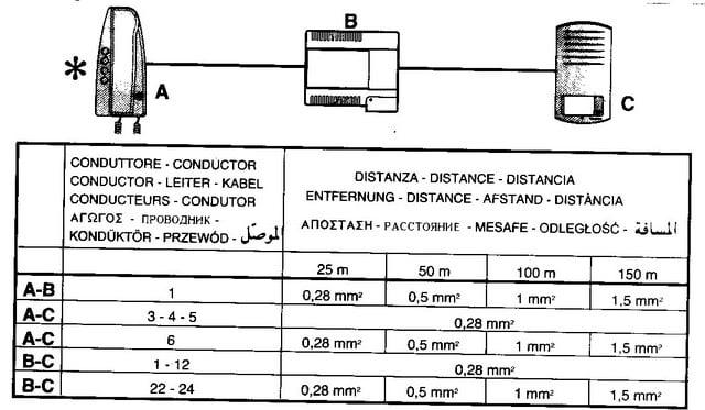 Schema Elettrico Per Citofono : Bticino kit citofono monofamiliare fili