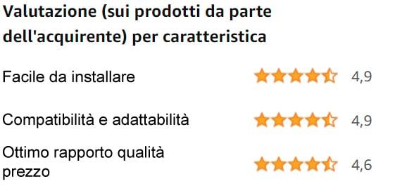 recensioni valutazioni clienti