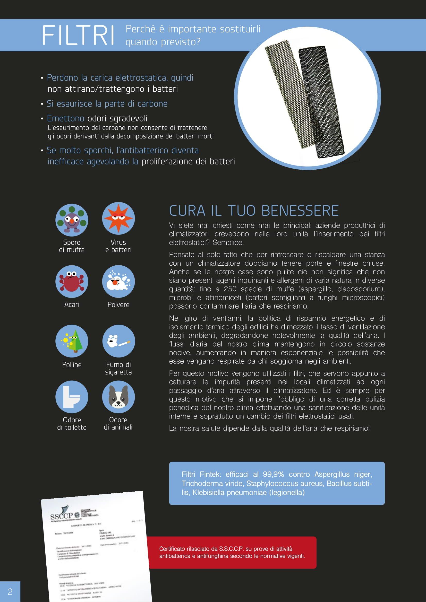 filtri ricambio condizionatori climatizzatori