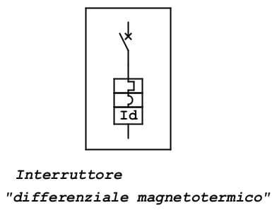 Simboli elettrici civili pdf to jpg for Simboli elettrici cei