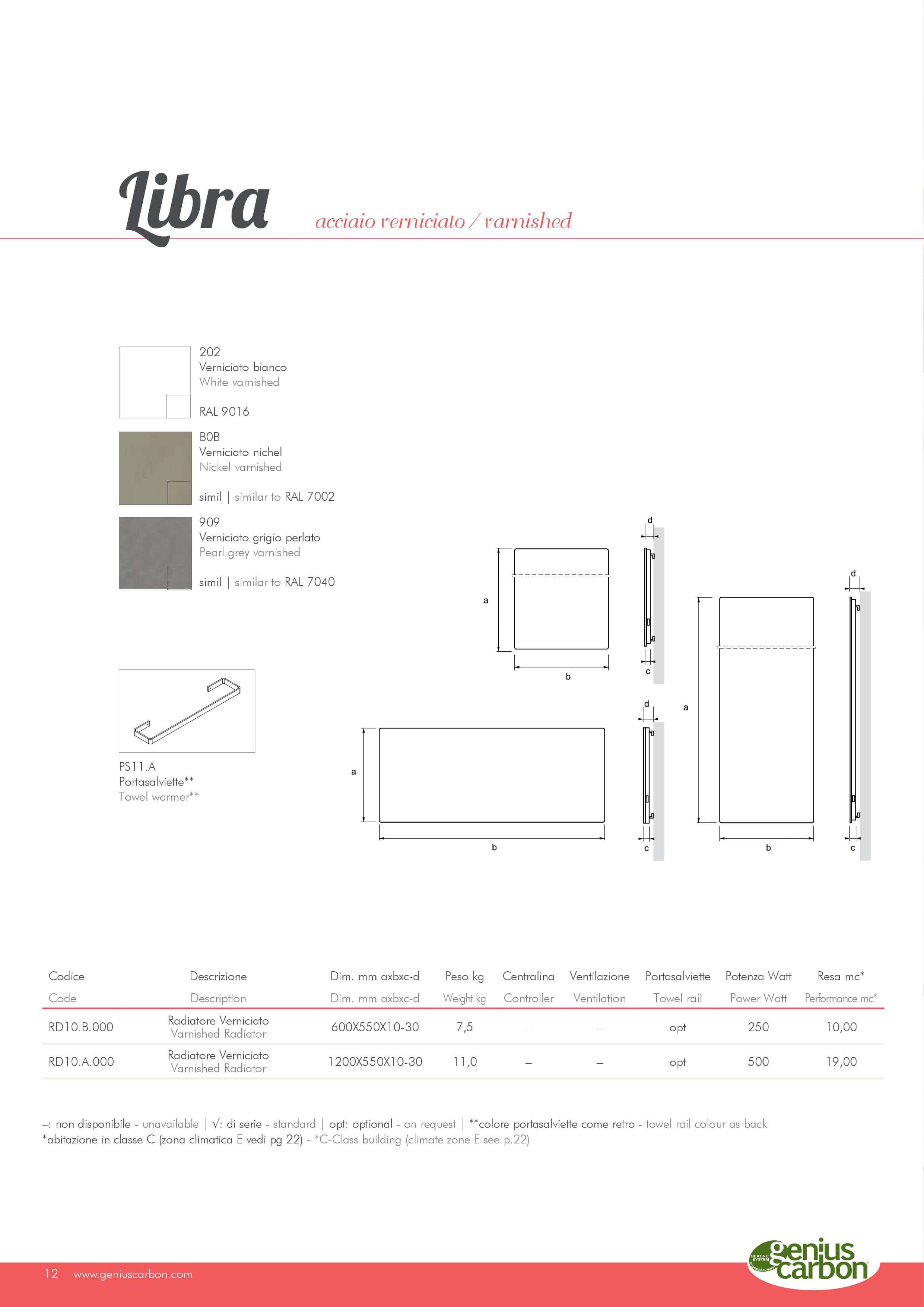 calorifero d'arredo e design bagno cucina salotto