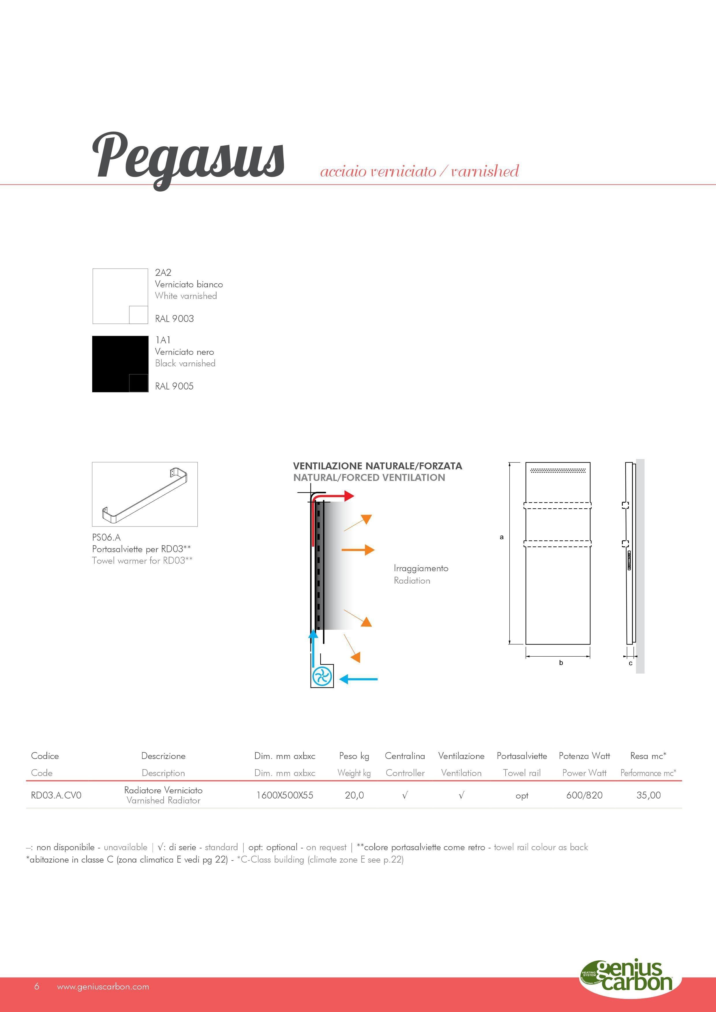 radiatore elettrico design e arredo